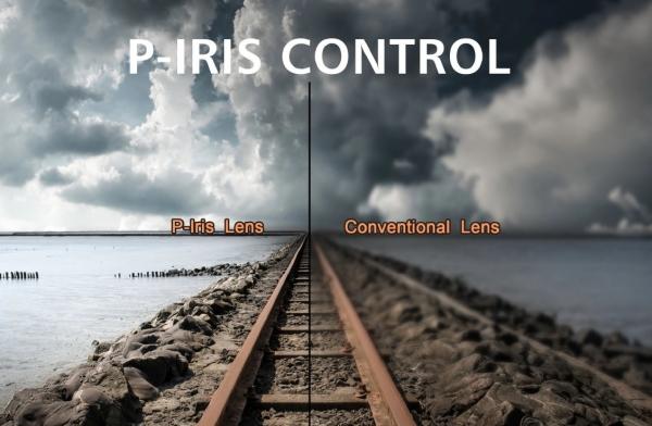 P-Iris Control